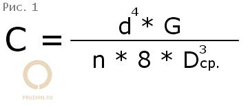 Формула — жесткость пружины